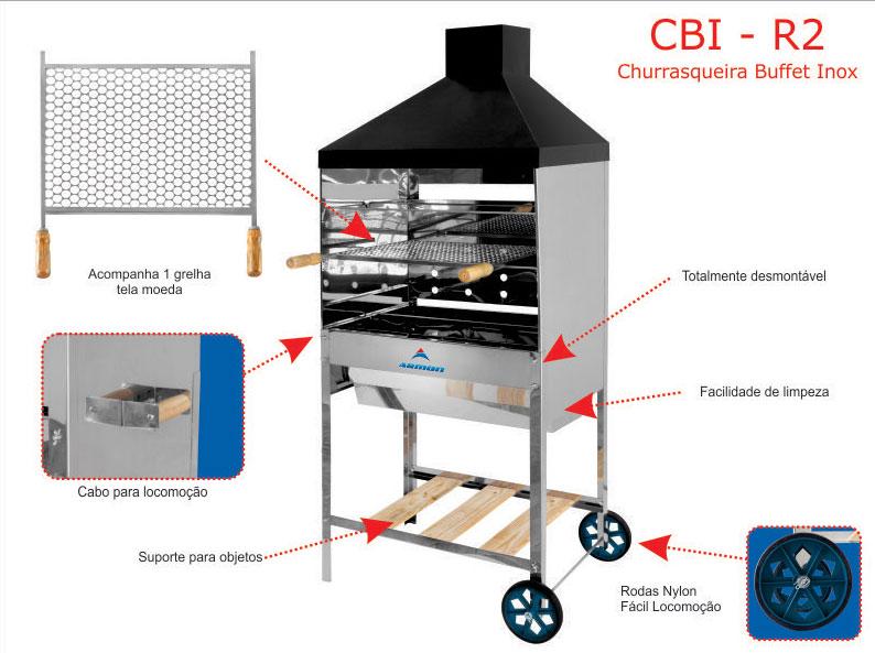 CBI-R2