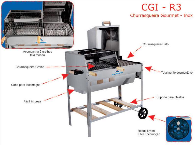 CGI-R3-desc