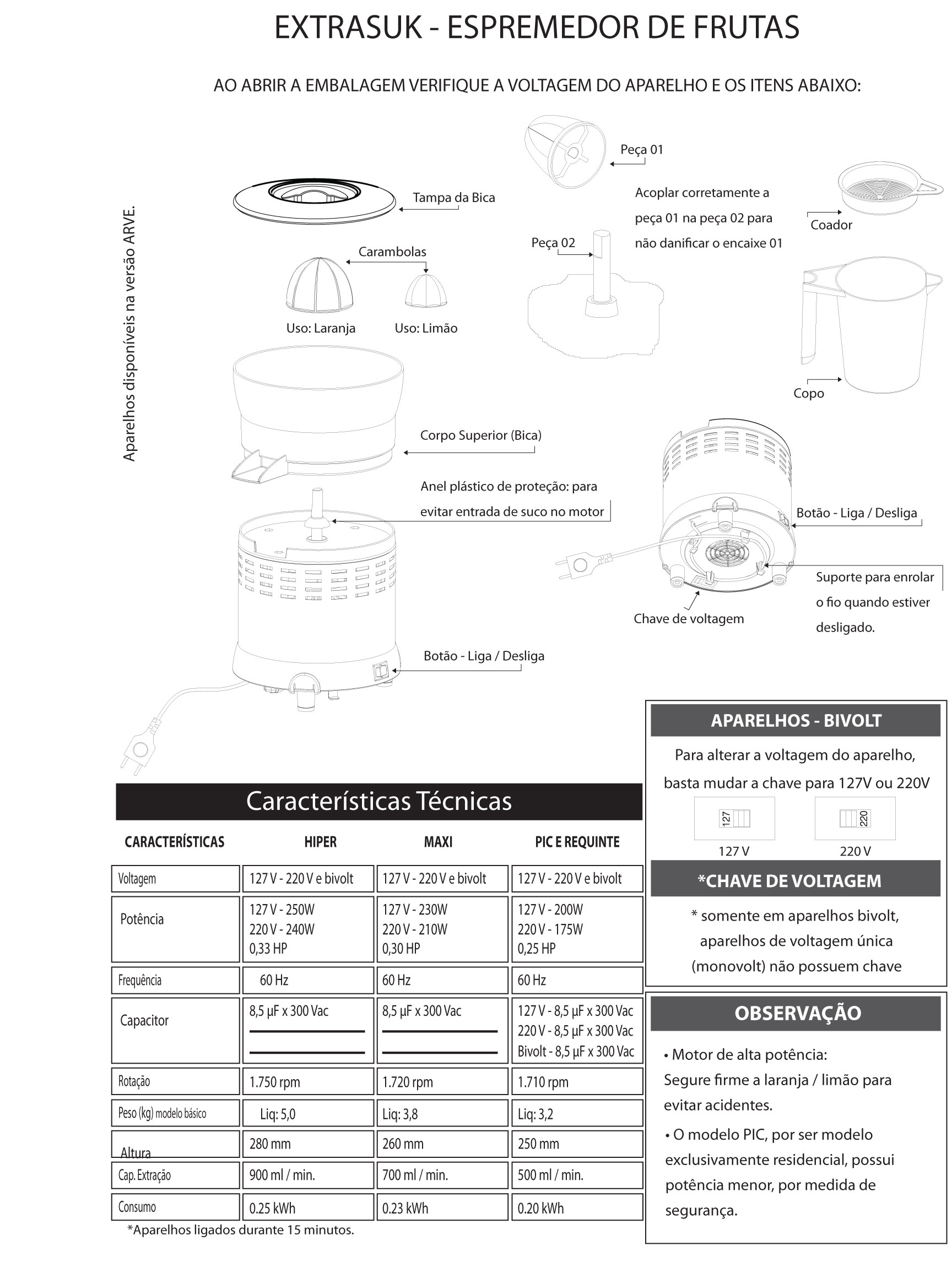 manual-extrator-de-suco